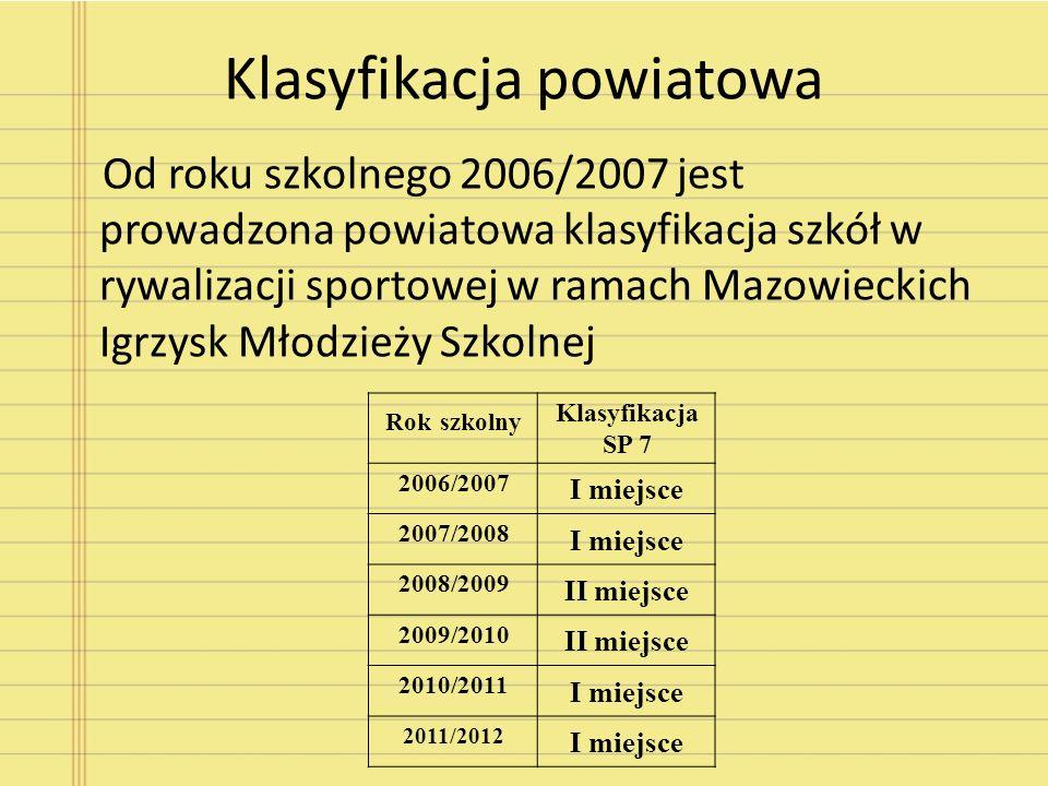 Klasyfikacja powiatowa Od roku szkolnego 2006/2007 jest prowadzona powiatowa klasyfikacja szkół w rywalizacji sportowej w ramach Mazowieckich Igrzysk