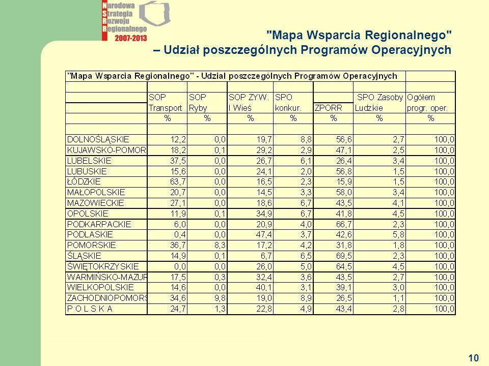 MGiP - DEPARTAMENT POLITYKI REGIONALNEJ 10
