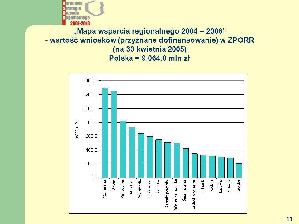 MGiP - DEPARTAMENT POLITYKI REGIONALNEJ 11 Mapa wsparcia regionalnego 2004 – 2006 - wartość wniosków (przyznane dofinansowanie) w ZPORR (na 30 kwietni