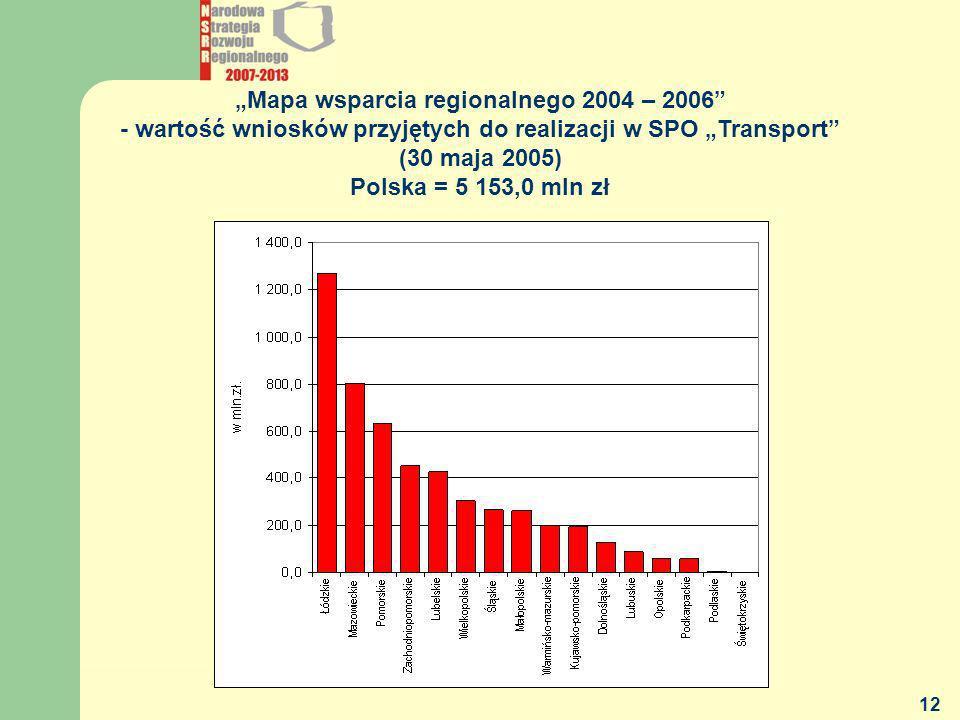 MGiP - DEPARTAMENT POLITYKI REGIONALNEJ 12 Mapa wsparcia regionalnego 2004 – 2006 - wartość wniosków przyjętych do realizacji w SPO Transport (30 maja