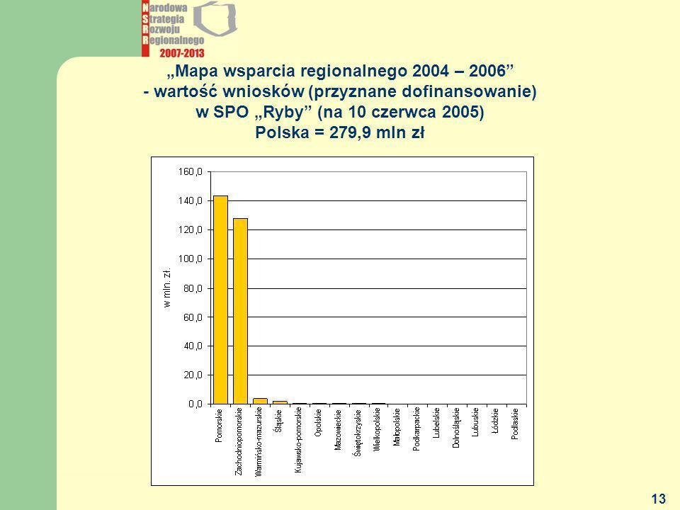 MGiP - DEPARTAMENT POLITYKI REGIONALNEJ 13 Mapa wsparcia regionalnego 2004 – 2006 - wartość wniosków (przyznane dofinansowanie) w SPO Ryby (na 10 czer
