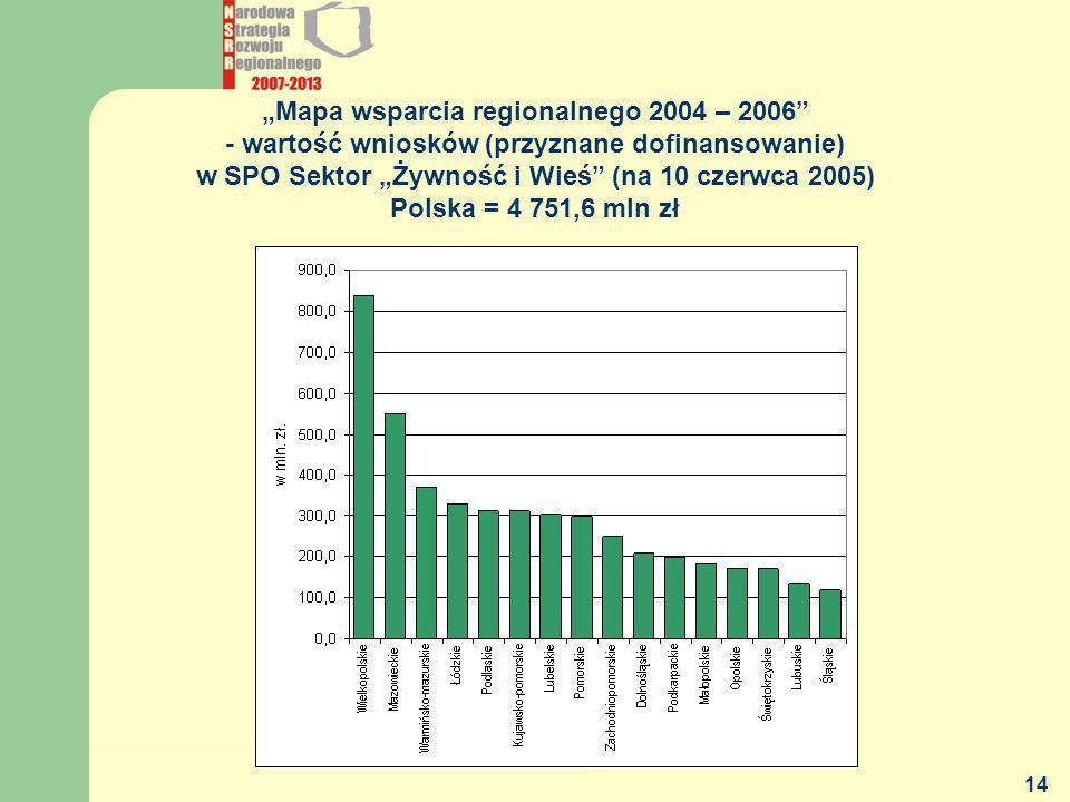 MGiP - DEPARTAMENT POLITYKI REGIONALNEJ 14 Mapa wsparcia regionalnego 2004 – 2006 - wartość wniosków (przyznane dofinansowanie) w SPO Sektor Żywność i