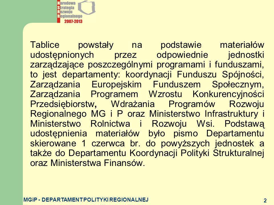 MGiP - DEPARTAMENT POLITYKI REGIONALNEJ 2 Tablice powstały na podstawie materiałów udostępnionych przez odpowiednie jednostki zarządzające poszczególn