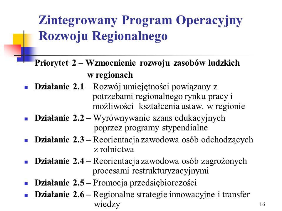 15 Zintegrowany Program Operacyjny Rozwoju Regionalnego Cel wsparcie realizacji celów NPR w polityce regionalnej Wdrażanie zróżnicowanie na 16 wojewód