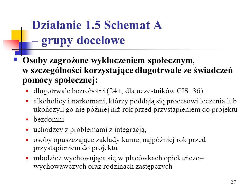26 Schematy Działania 1.5 Schemat A (tryb konkursowy) Wspieranie osób z grup zagrożonych wykluczeniem społecznym Schemat B (tryb pozakonkursowy - OHP)