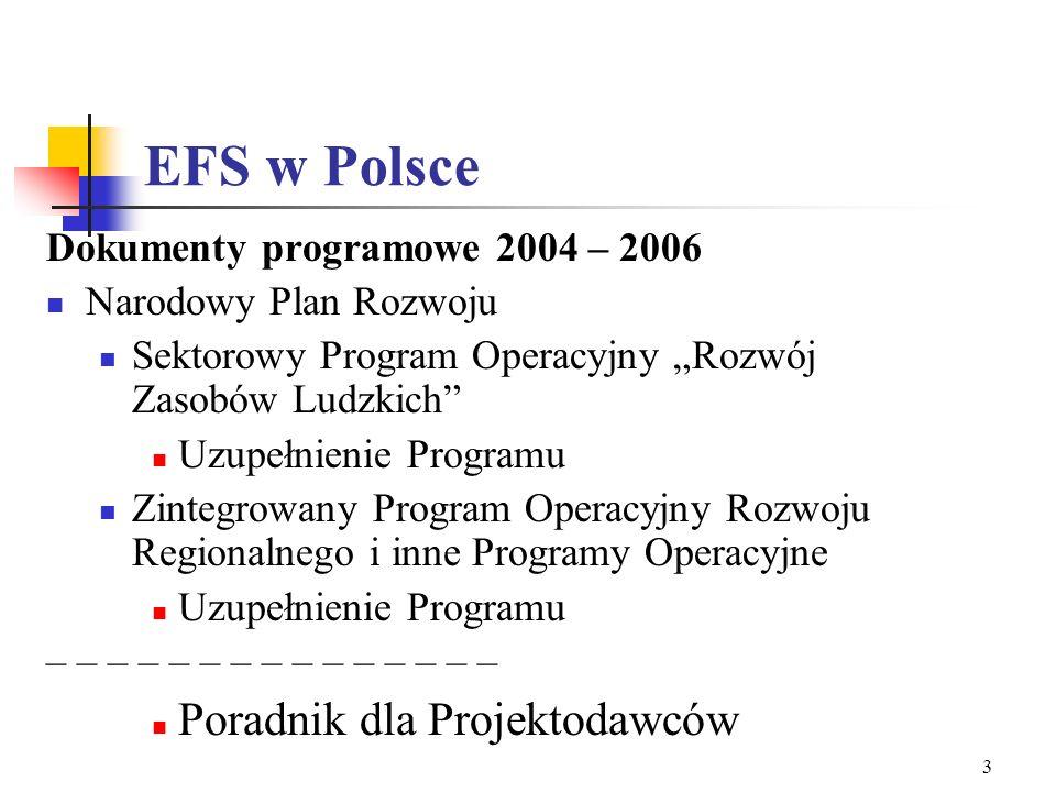 2 Europejski Fundusz Społeczny Obszary wsparcia Aktywne formy walki z bezrobociem Przeciwdziałanie wykluczeniu społecznemu Rozwój powszechnego kształc