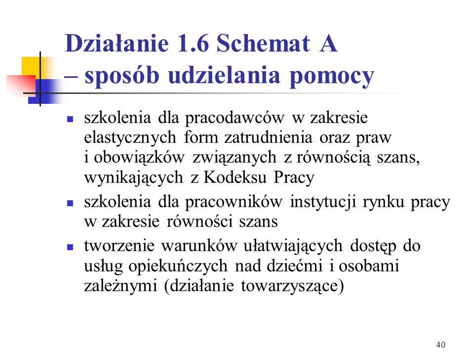 39 Działanie 1.6 Schemat A – sposób udzielania pomocy wspieranie samooorganizacji kobiet (grupy interesu i wsparcia) opracowywanie i uruchomienie baz