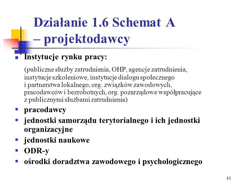 40 Działanie 1.6 Schemat A – sposób udzielania pomocy szkolenia dla pracodawców w zakresie elastycznych form zatrudnienia oraz praw i obowiązków związ