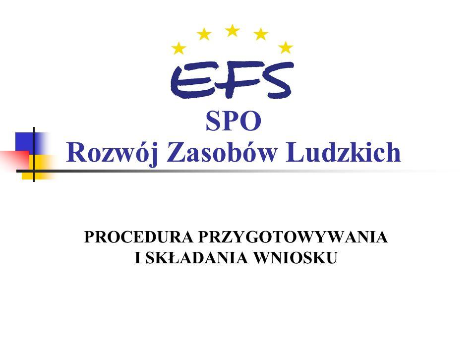 41 Działanie 1.6 Schemat A – projektodawcy Instytucje rynku pracy: (publiczne służby zatrudnienia, OHP, agencje zatrudnienia, instytucje szkoleniowe,