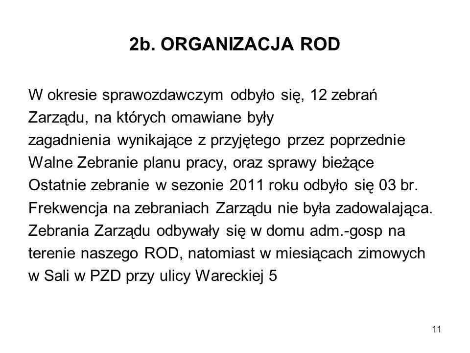 2b. ORGANIZACJA ROD W okresie sprawozdawczym odbyło się, 12 zebrań Zarządu, na których omawiane były zagadnienia wynikające z przyjętego przez poprzed
