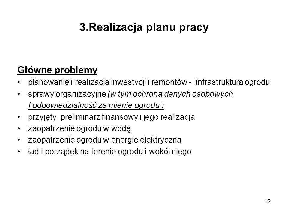 3.Realizacja planu pracy Główne problemy planowanie i realizacja inwestycji i remontów - infrastruktura ogrodu sprawy organizacyjne (w tym ochrona dan