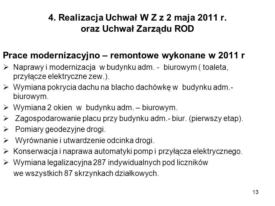 4. Realizacja Uchwał W Z z 2 maja 2011 r. oraz Uchwał Zarządu ROD Prace modernizacyjno – remontowe wykonane w 2011 r Naprawy i modernizacja w budynku