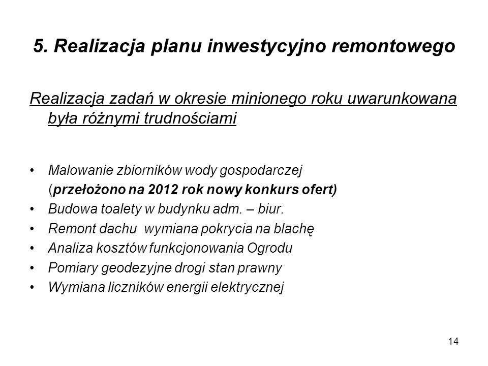 5. Realizacja planu inwestycyjno remontowego Realizacja zadań w okresie minionego roku uwarunkowana była różnymi trudnościami Malowanie zbiorników wod