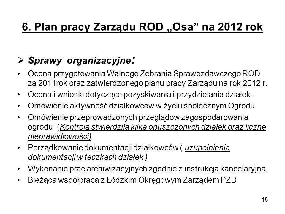 6. Plan pracy Zarządu ROD Osa na 2012 rok Sprawy organizacyjne : Ocena przygotowania Walnego Zebrania Sprawozdawczego ROD za 2011rok oraz zatwierdzone