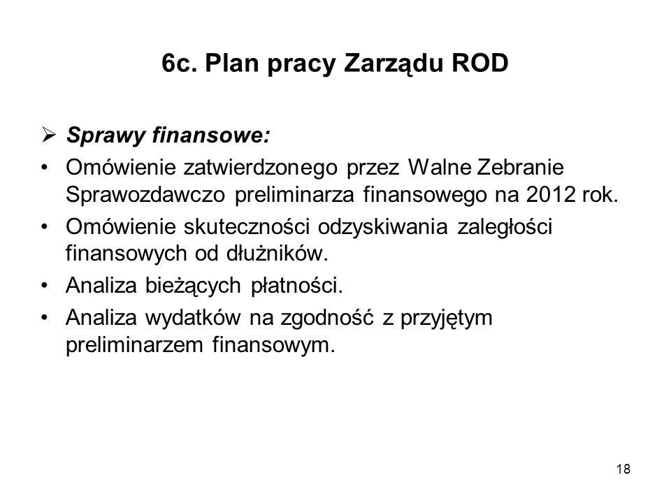 6c. Plan pracy Zarządu ROD Sprawy finansowe: Omówienie zatwierdzonego przez Walne Zebranie Sprawozdawczo preliminarza finansowego na 2012 rok. Omówien
