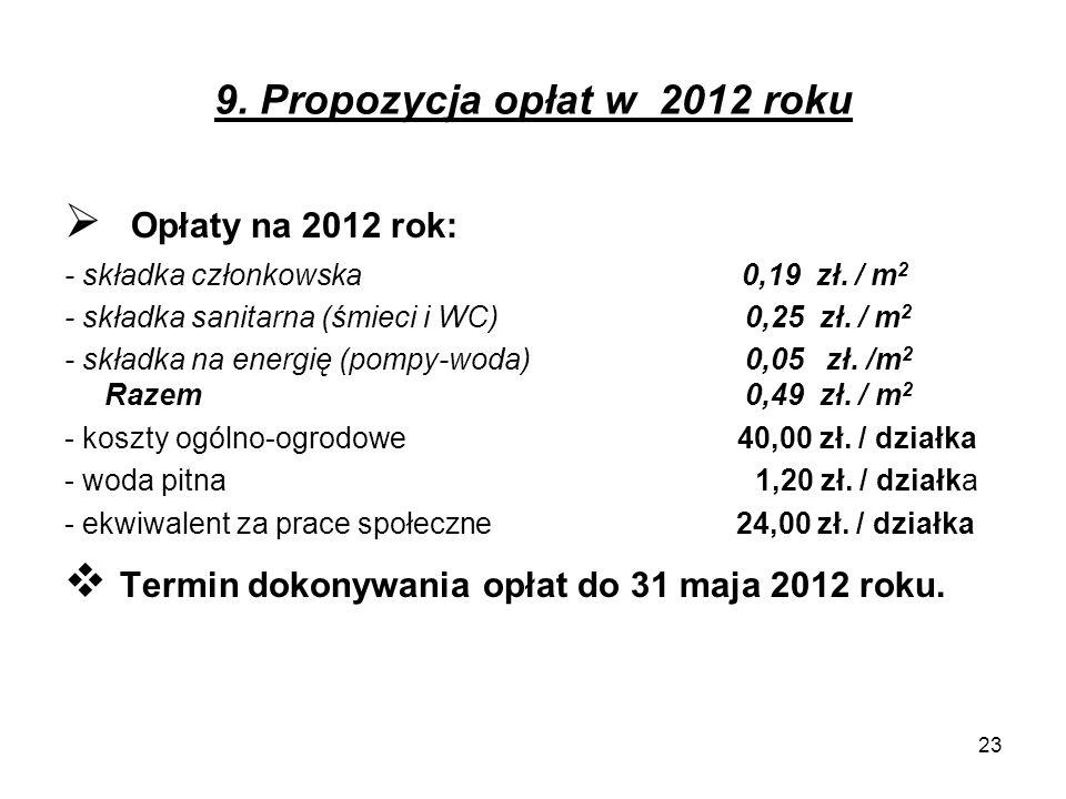 9. Propozycja opłat w 2012 roku Opłaty na 2012 rok: - składka członkowska 0,19 zł. / m 2 - składka sanitarna (śmieci i WC) 0,25 zł. / m 2 - składka na
