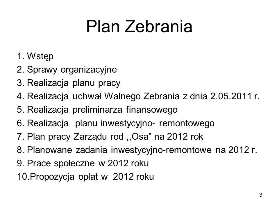 Plan Zebrania 1. Wstęp 2. Sprawy organizacyjne 3. Realizacja planu pracy 4. Realizacja uchwał Walnego Zebrania z dnia 2.05.2011 r. 5. Realizacja preli