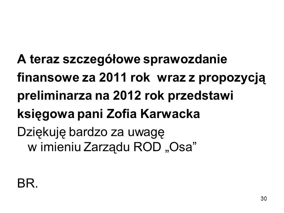 A teraz szczegółowe sprawozdanie finansowe za 2011 rok wraz z propozycją preliminarza na 2012 rok przedstawi księgowa pani Zofia Karwacka Dziękuję bar