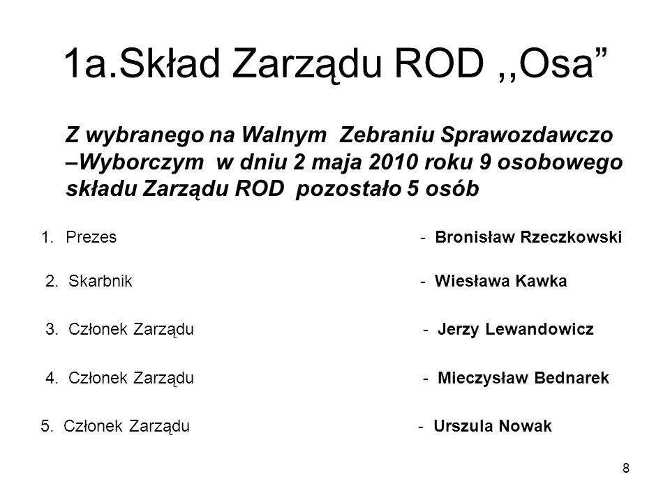 Bieżące komunikaty KOMUNIKAT NR 2/2012 r.Uwaga Działkowcy .