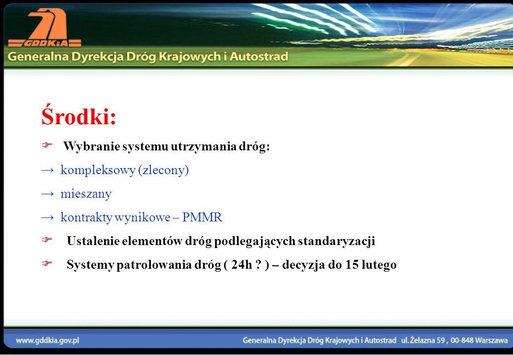 Harmonogram działań: Narada służb utrzymaniowych GDDKiA Giżycko 27 – 28 listopada 2006 r.