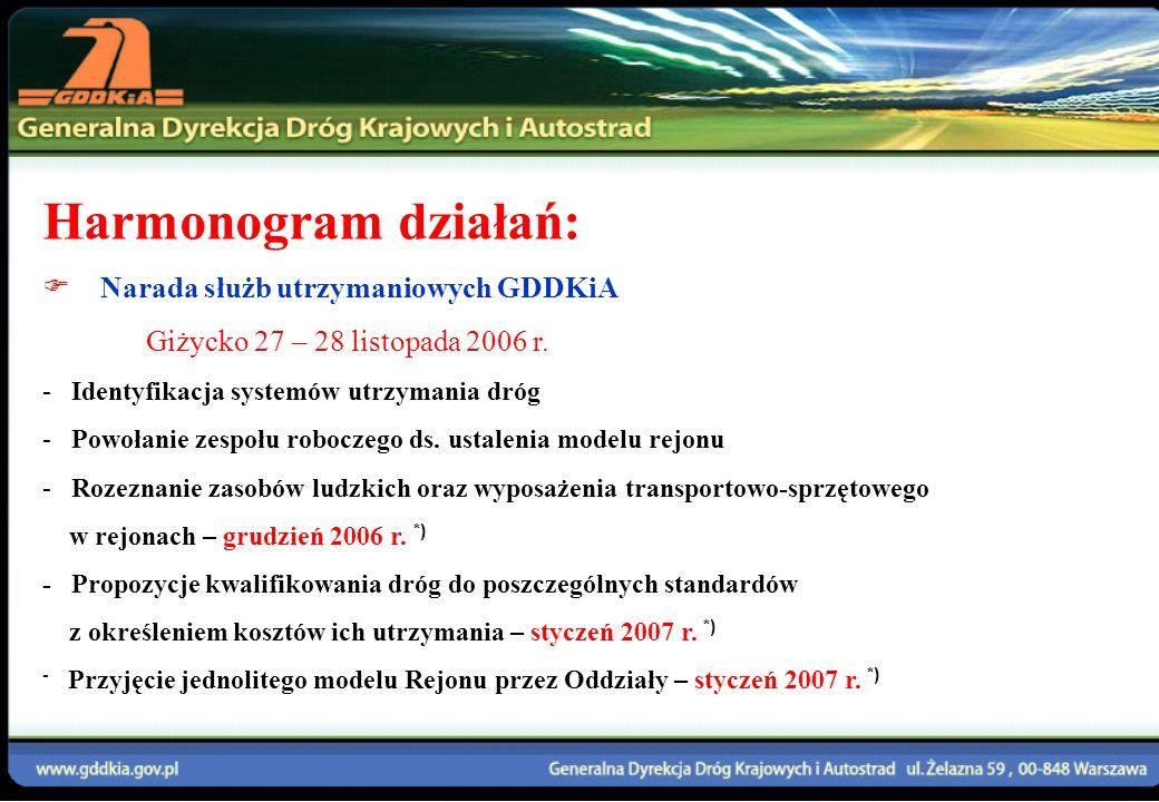 Harmonogram działań: Narada służb utrzymaniowych GDDKiA Giżycko 27 – 28 listopada 2006 r. - Identyfikacja systemów utrzymania dróg - Powołanie zespołu