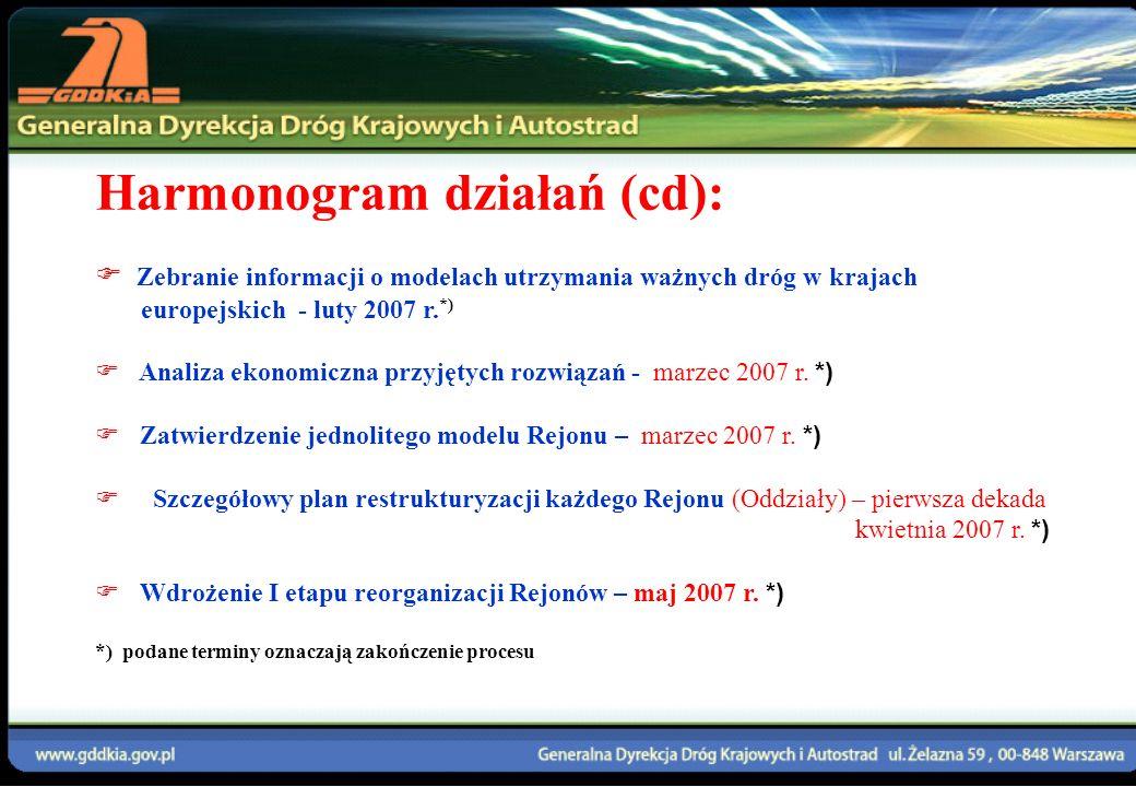 Harmonogram działań (cd): Zebranie informacji o modelach utrzymania ważnych dróg w krajach europejskich - luty 2007 r. *) Analiza ekonomiczna przyjęty