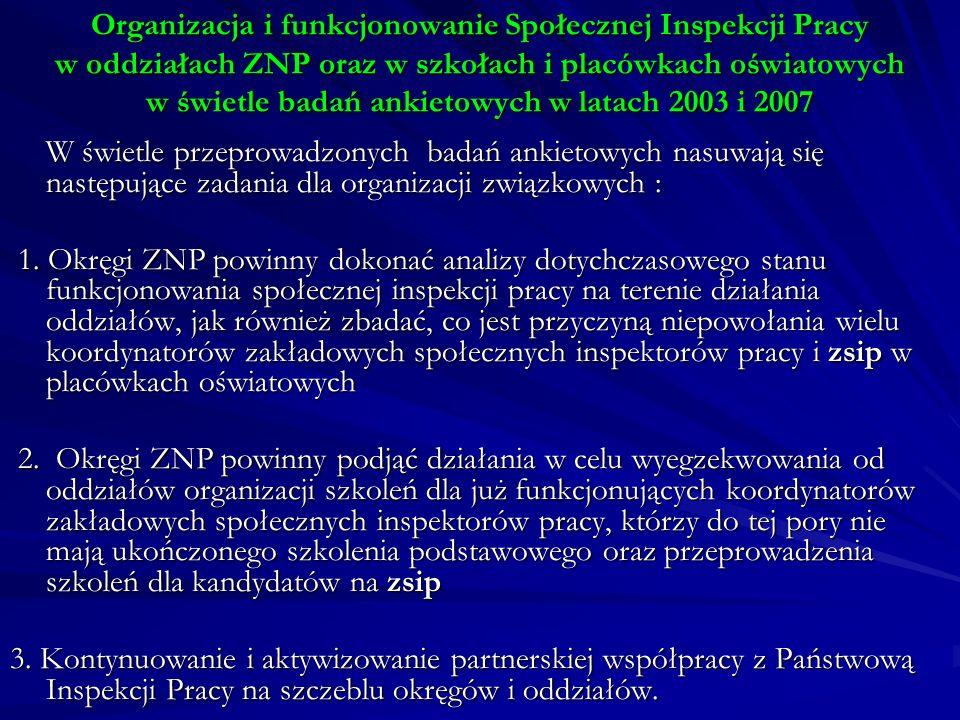 Organizacja i funkcjonowanie Społecznej Inspekcji Pracy w oddziałach ZNP oraz w szkołach i placówkach oświatowych w świetle badań ankietowych w latach
