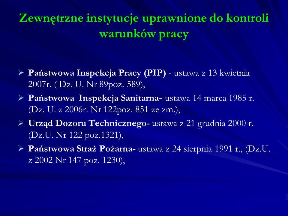 Zewnętrzne instytucje uprawnione do kontroli warunków pracy Państwowa Inspekcja Pracy (PIP) - ustawa z 13 kwietnia 2007r.