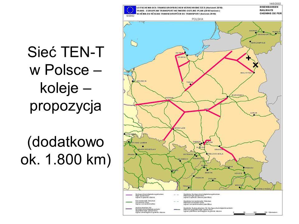 Sieć TEN-T w Polsce – lotniska – stan obecny (8)