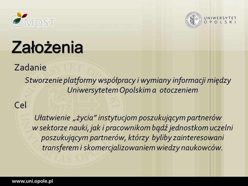 Zadanie Stworzenie platformy współpracy i wymiany informacji między Uniwersytetem Opolskim a otoczeniem Cel Ułatwienie życia instytucjom poszukującym