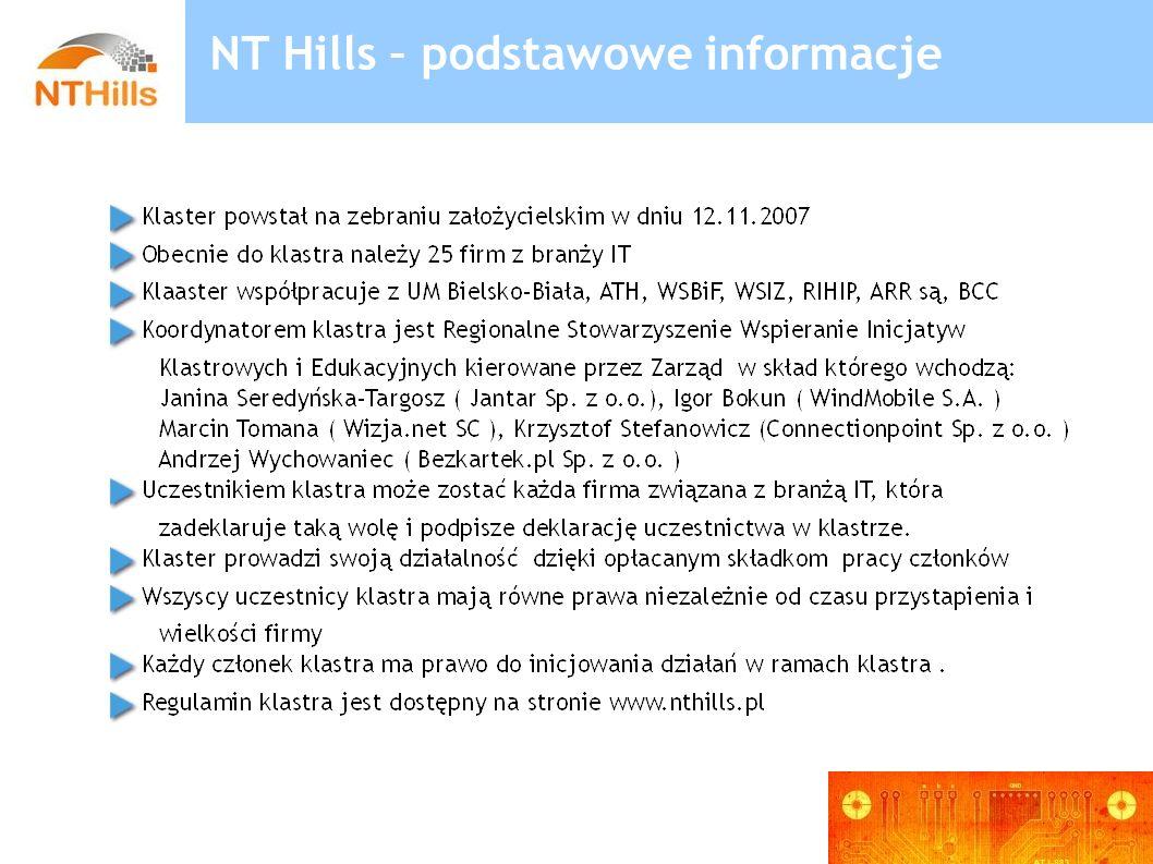Struktura organizacyjna klsatra NT Hills Regionalne Stowarzyszenie Wspierania Inicjatyw Klastrowych i Edukacyjnych Członkowie klastraCzłonkowie stowarzyszenia Klaster Wzgórza Nowych Technologii NT Hills koordynator