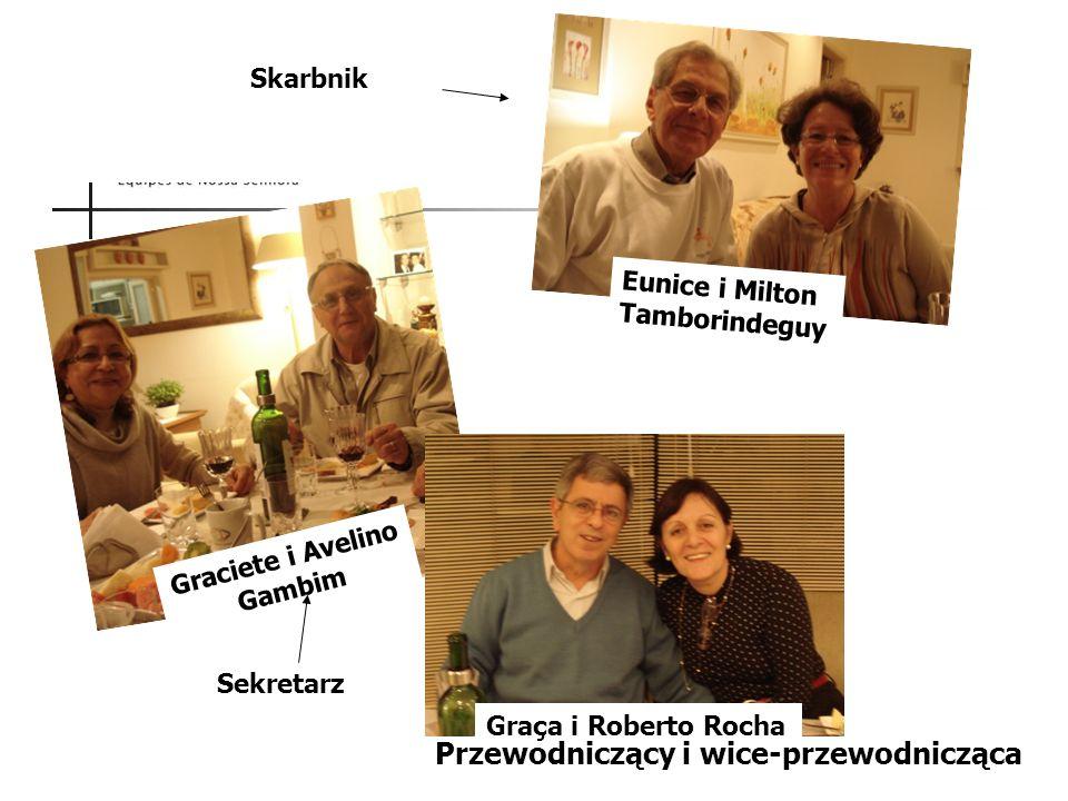 Graciete i Avelino Gambim Eunice i Milton Tamborindeguy Graça i Roberto Rocha Przewodniczący i wice-przewodnicząca Sekretarz Skarbnik