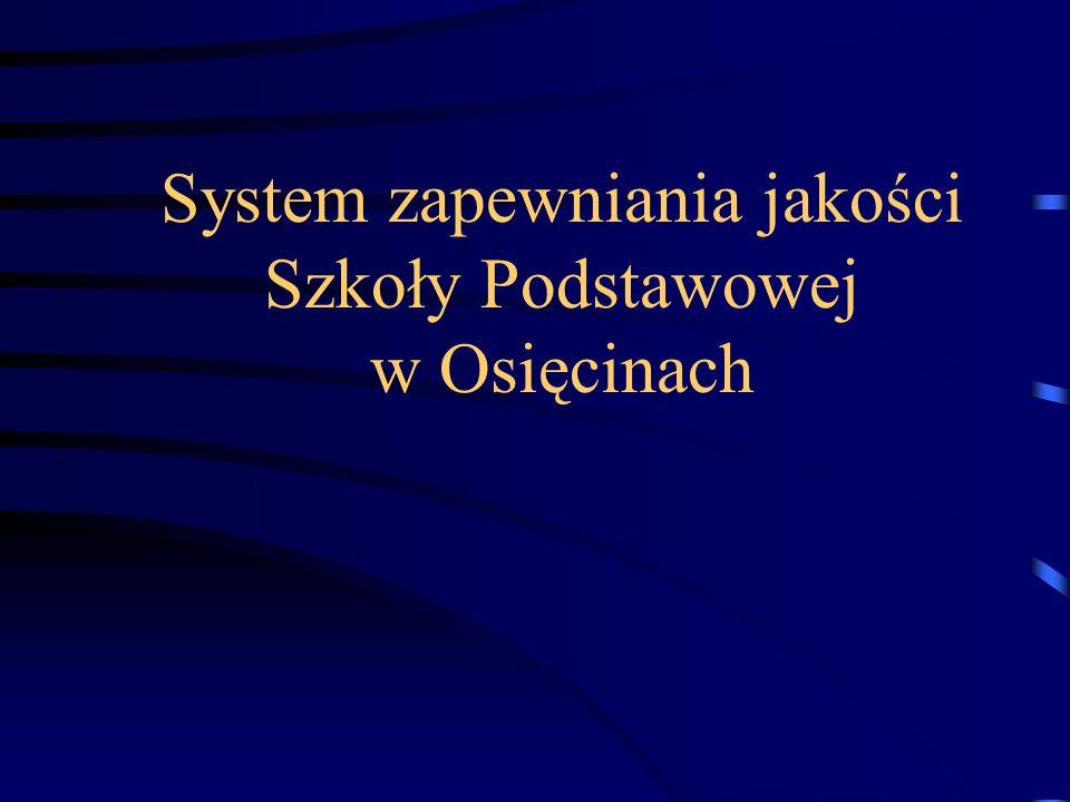 System zapewniania jakości Szkoły Podstawowej w Osięcinach
