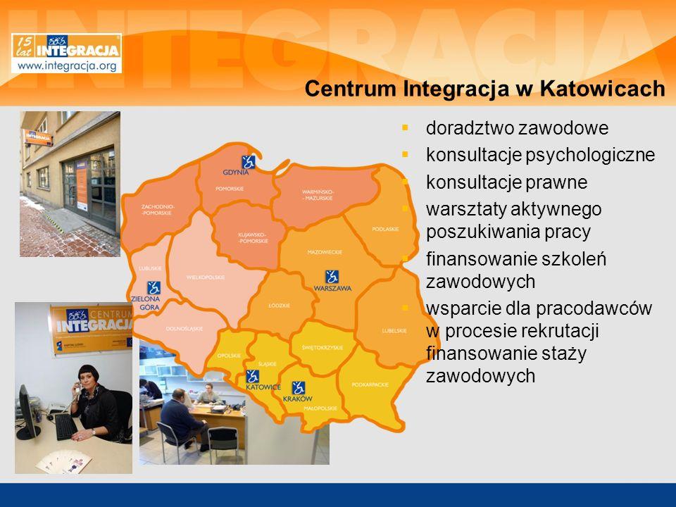 Centrum Integracja w Katowicach doradztwo zawodowe konsultacje psychologiczne konsultacje prawne warsztaty aktywnego poszukiwania pracy finansowanie s