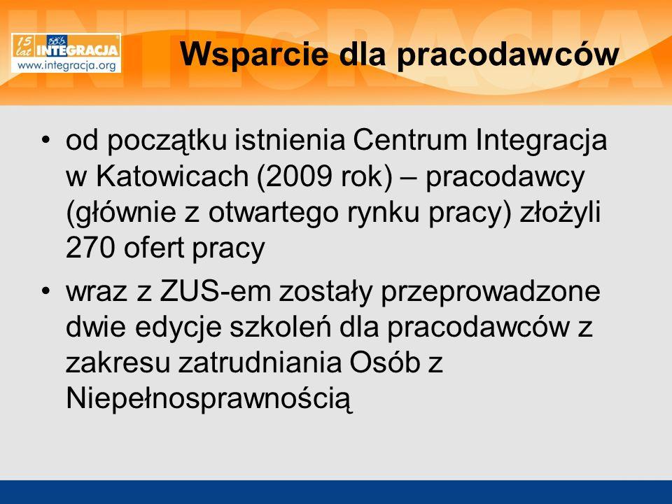 Wsparcie dla pracodawców od początku istnienia Centrum Integracja w Katowicach (2009 rok) – pracodawcy (głównie z otwartego rynku pracy) złożyli 270 o