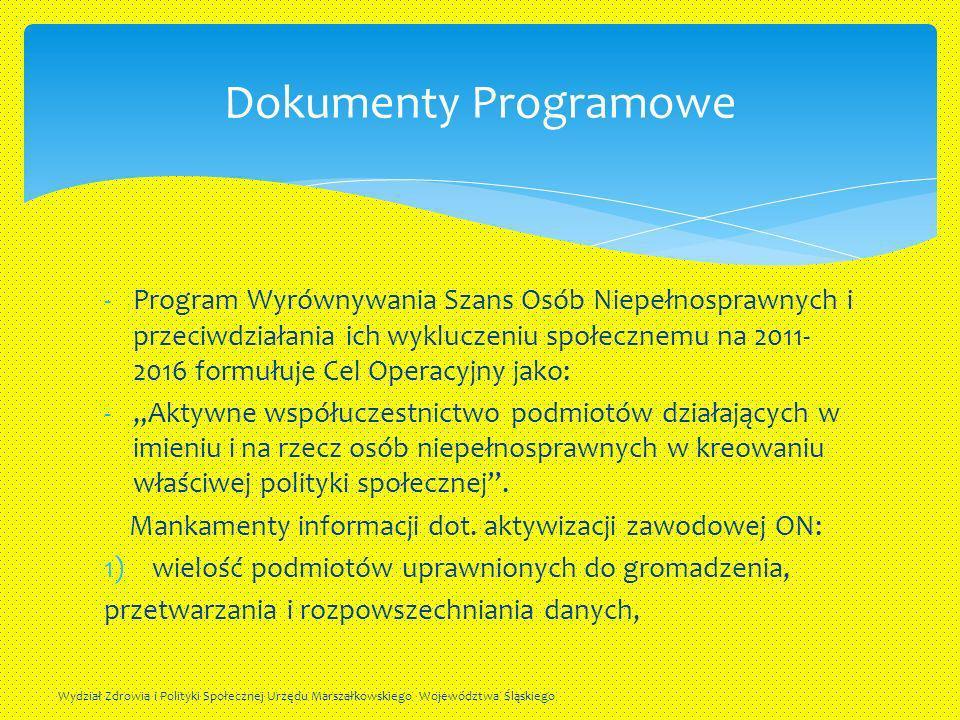 -Program Wyrównywania Szans Osób Niepełnosprawnych i przeciwdziałania ich wykluczeniu społecznemu na 2011- 2016 formułuje Cel Operacyjny jako: -Aktywn