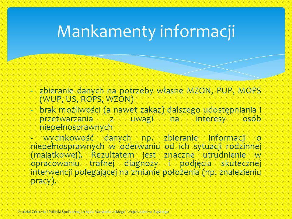 -zbieranie danych na potrzeby własne MZON, PUP, MOPS (WUP, US, ROPS, WZON) -brak możliwości (a nawet zakaz) dalszego udostępniania i przetwarzania z u