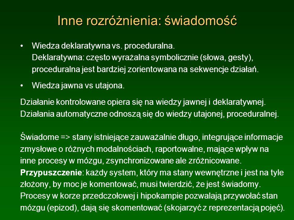 Inne rozróżnienia: świadomość Wiedza deklaratywna vs. proceduralna. Deklaratywna: często wyrażalna symbolicznie (słowa, gesty), proceduralna jest bard