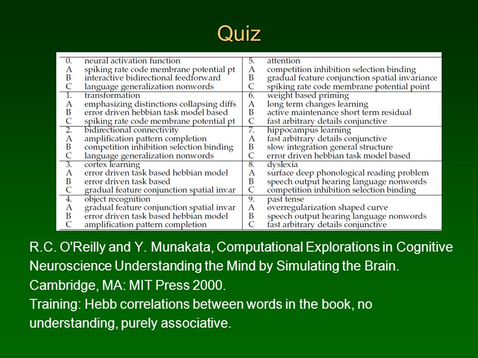 Quiz R.C. O'Reilly and Y. Munakata, Computational Explorations in Cognitive Neuroscience Understanding the Mind by Simulating the Brain. Cambridge, MA