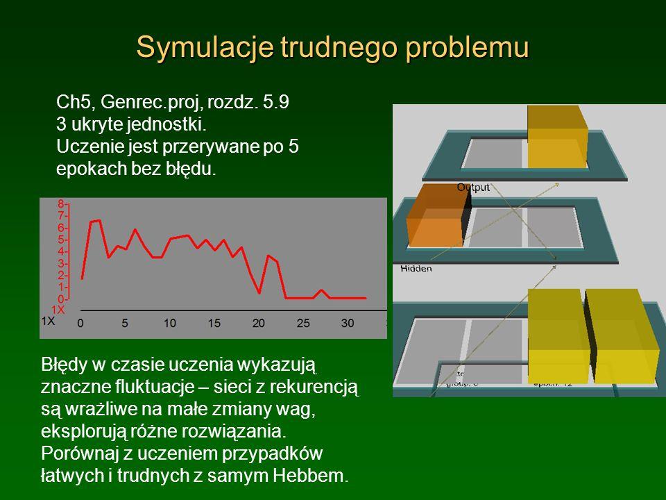 Symulacje trudnego problemu Ch5, Genrec.proj, rozdz. 5.9 3 ukryte jednostki. Uczenie jest przerywane po 5 epokach bez błędu. Błędy w czasie uczenia wy