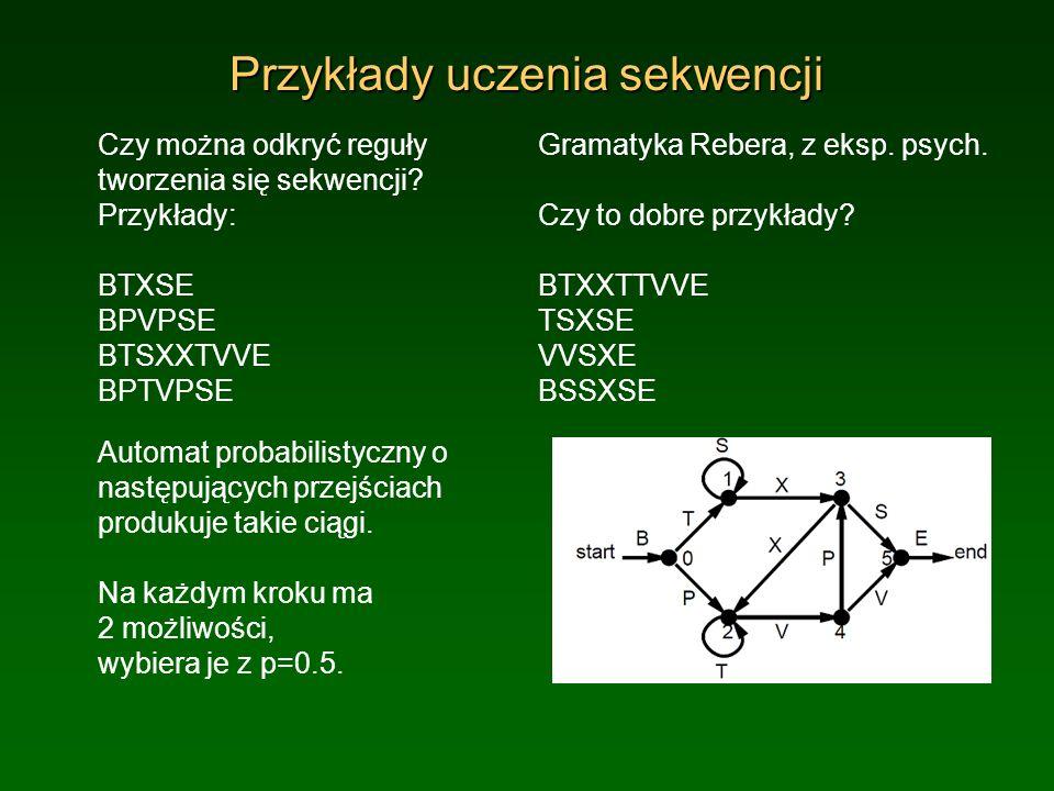 Przykłady uczenia sekwencji Czy można odkryć reguły tworzenia się sekwencji? Przykłady: BTXSE BPVPSE BTSXXTVVE BPTVPSE Automat probabilistyczny o nast