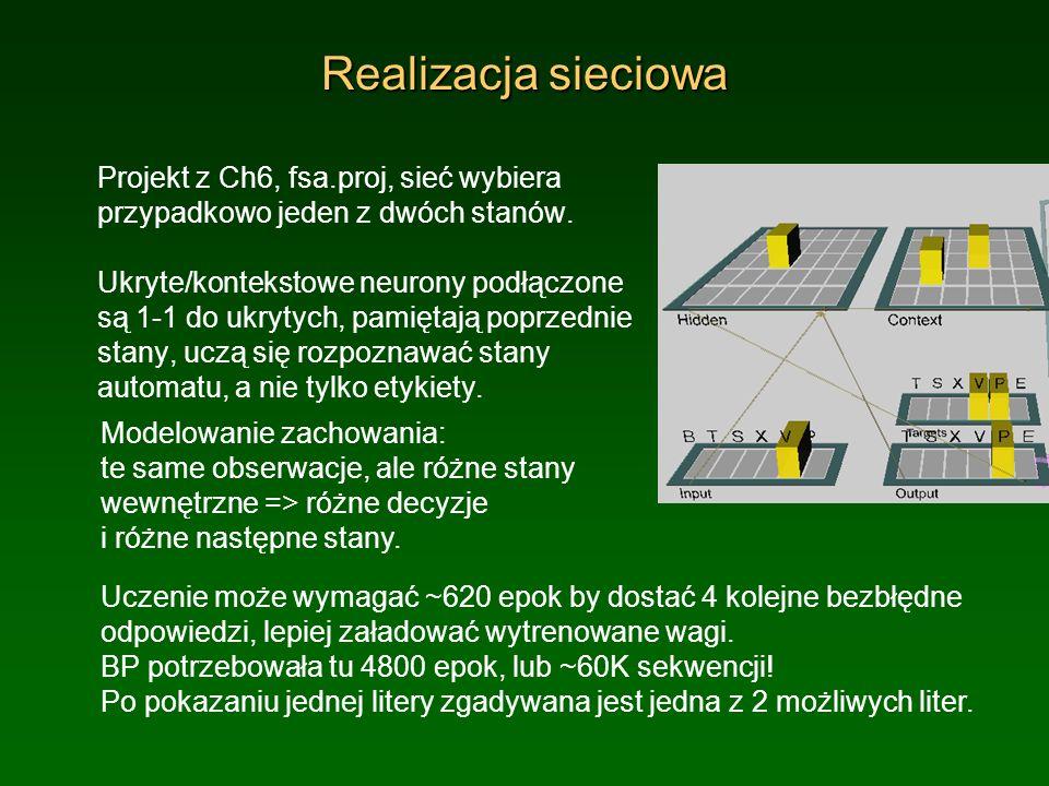 Realizacja sieciowa Projekt z Ch6, fsa.proj, sieć wybiera przypadkowo jeden z dwóch stanów. Ukryte/kontekstowe neurony podłączone są 1-1 do ukrytych,