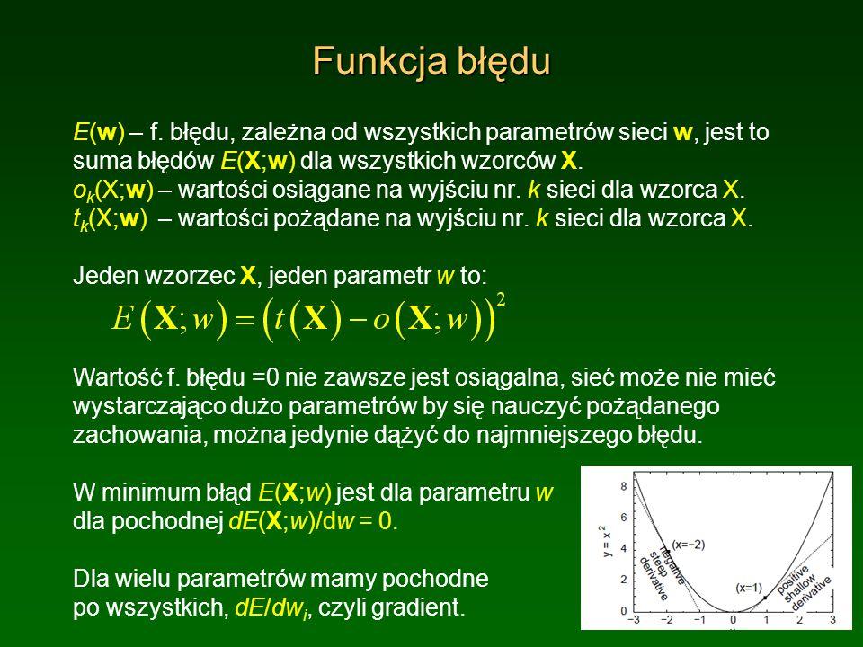 Funkcja błędu E(w) – f. błędu, zależna od wszystkich parametrów sieci w, jest to suma błędów E(X;w) dla wszystkich wzorców X. o k (X;w) – wartości osi