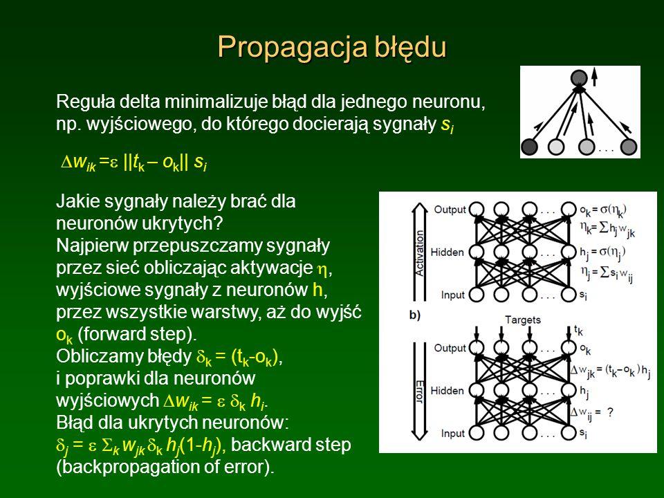 Propagacja błędu Reguła delta minimalizuje błąd dla jednego neuronu, np. wyjściowego, do którego docierają sygnały s i w ik = ||t k – o k || s i Jakie