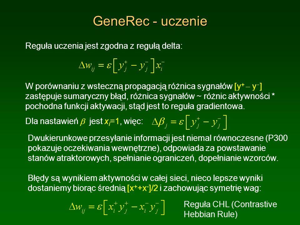 GeneRec - uczenie Reguła uczenia jest zgodna z regułą delta: W porównaniu z wsteczną propagacją różnica sygnałów [y + y ] zastępuje sumaryczny błąd, r