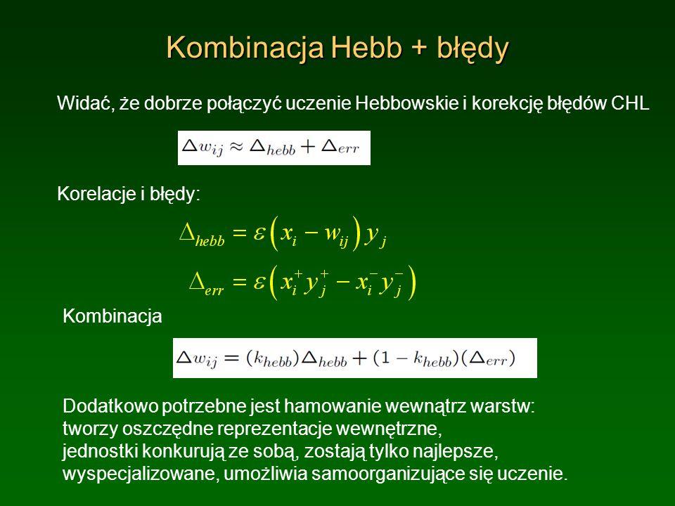 Kombinacja Hebb + błędy Widać, że dobrze połączyć uczenie Hebbowskie i korekcję błędów CHL Korelacje i błędy: Kombinacja Dodatkowo potrzebne jest hamo