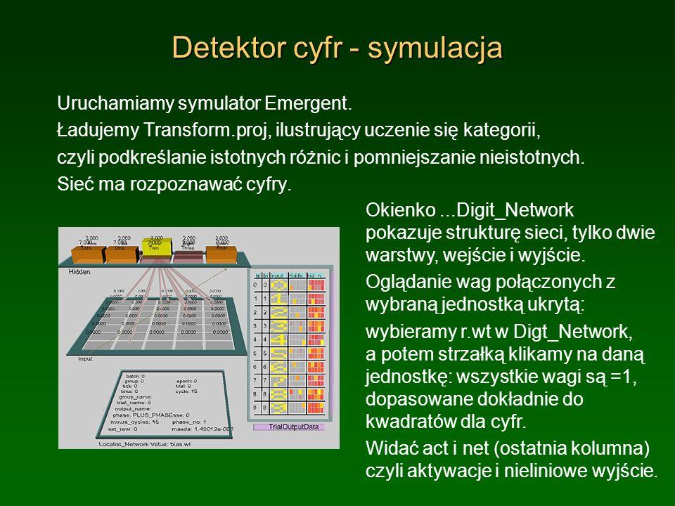 Detektor cyfr - symulacja Uruchamiamy symulator Emergent. Ładujemy Transform.proj, ilustrujący uczenie się kategorii, czyli podkreślanie istotnych róż