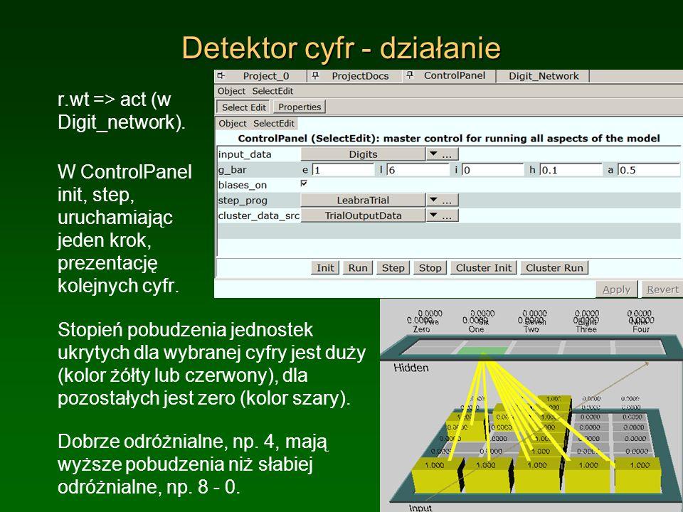 Detektor cyfr - działanie r.wt => act (w Digit_network). W ControlPanel init, step, uruchamiając jeden krok, prezentację kolejnych cyfr. Stopień pobud