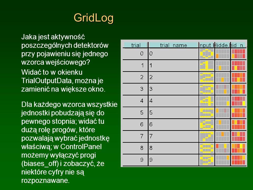 GridLog Jaka jest aktywność poszczególnych detektorów przy pojawieniu się jednego wzorca wejściowego? Widać to w okienku TrialOutputData, można je zam