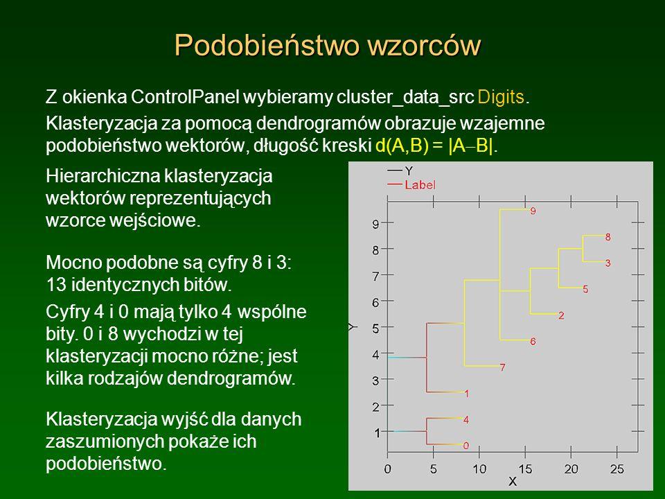 Podobieństwo wzorców Z okienka ControlPanel wybieramy cluster_data_src Digits. Klasteryzacja za pomocą dendrogramów obrazuje wzajemne podobieństwo wek